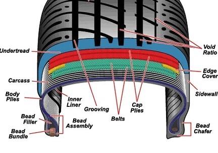 Mastercraft tire reviews